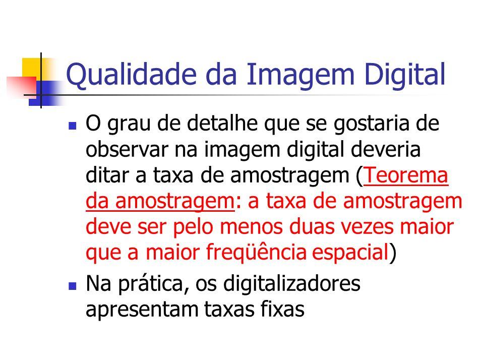 Qualidade da Imagem Digital O grau de detalhe que se gostaria de observar na imagem digital deveria ditar a taxa de amostragem (Teorema da amostragem: