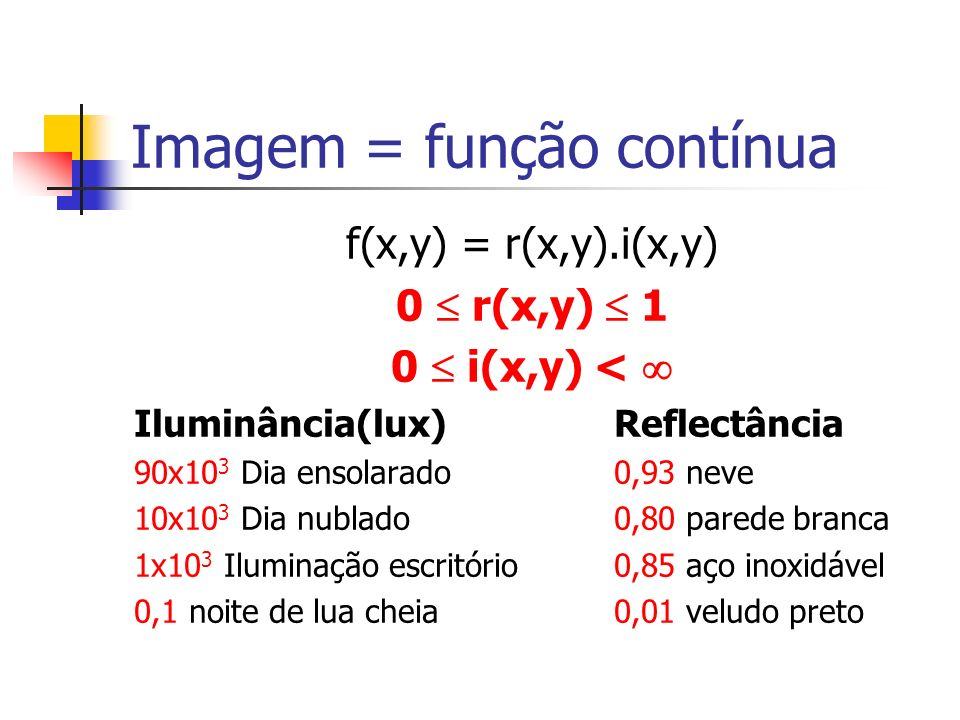 Imagem Digital = função discreta e escada Função Contínua Função Discreta Função Escada Amostragem Quantização