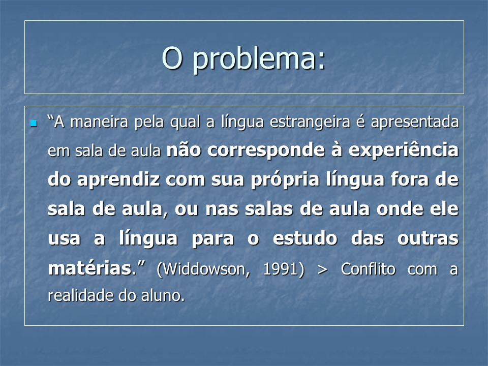 O problema: A maneira pela qual a língua estrangeira é apresentada em sala de aula não corresponde à experiência do aprendiz com sua própria língua fo