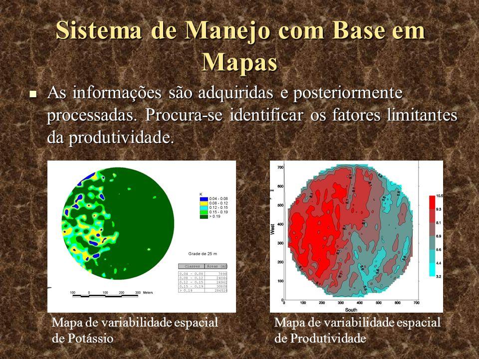 Sistema de Manejo em Tempo Real A informação é adquirida, processada e analisada em tempo real.