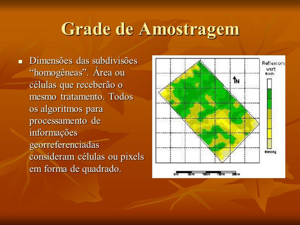 DGPS na Agricultura de Precisão Este sistema corrige erros do sistema GPS ocasionados por distorções dos sinais transmitidos pelos 24 satélites.