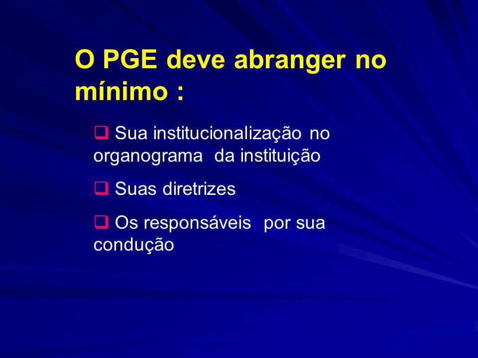 O PGE deve abranger no mínimo : Sua institucionalização no organograma da instituição Suas diretrizes Os responsáveis por sua condução