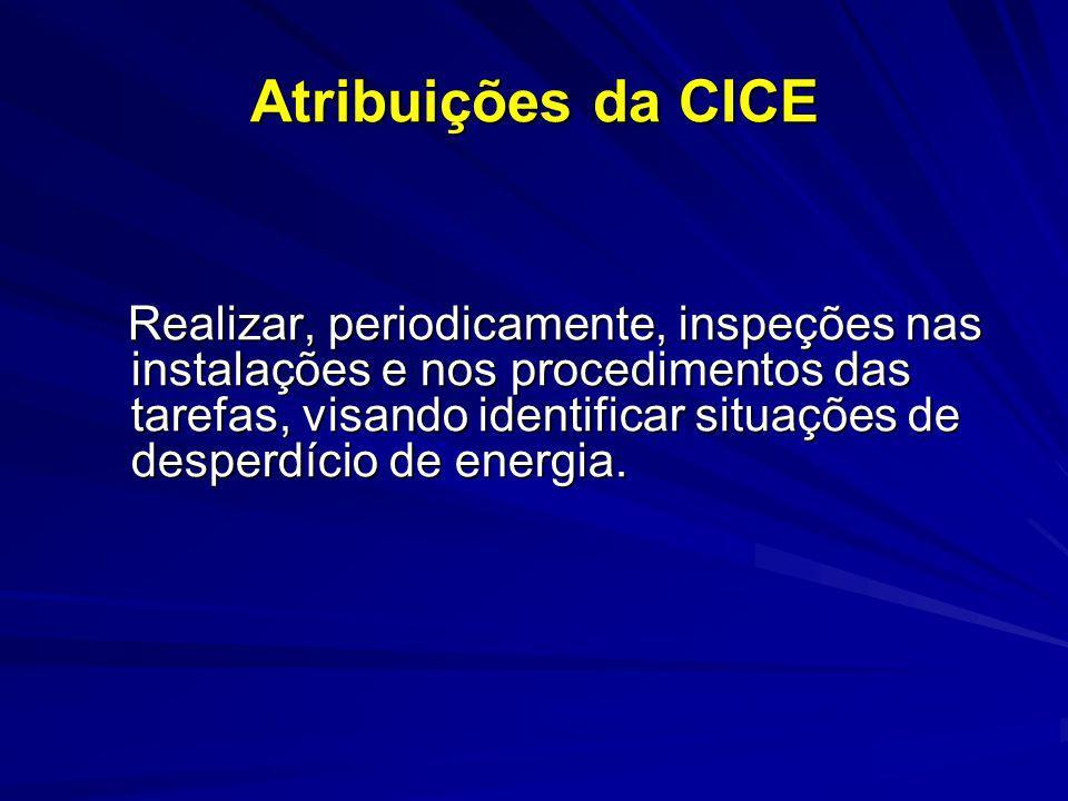 Atribuições da CICE Realizar, periodicamente, inspeções nas instalações e nos procedimentos das tarefas, visando identificar situações de desperdício