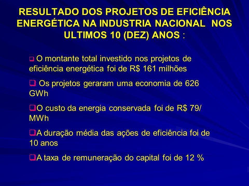 RESULTADO DOS PROJETOS DE EFICIÊNCIA ENERGÉTICA NA INDUSTRIA NACIONAL NOS ULTIMOS 10 (DEZ) ANOS : O montante total investido nos projetos de eficiênci