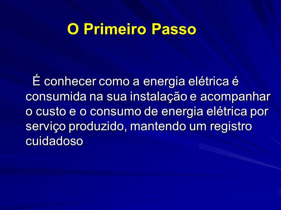 O Primeiro Passo É conhecer como a energia elétrica é consumida na sua instalação e acompanhar o custo e o consumo de energia elétrica por serviço pro