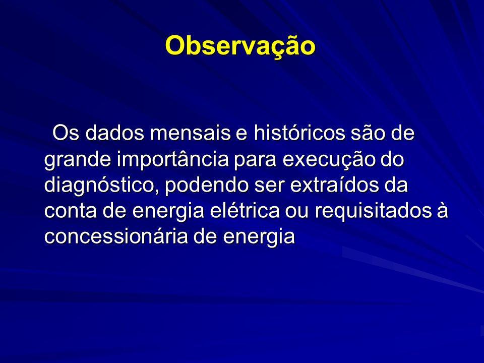 Observação Os dados mensais e históricos são de grande importância para execução do diagnóstico, podendo ser extraídos da conta de energia elétrica ou