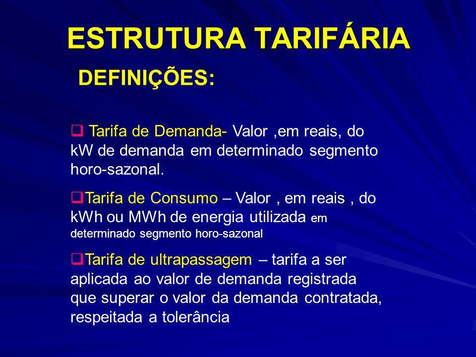Tarifa de Demanda- Valor,em reais, do kW de demanda em determinado segmento horo-sazonal. Tarifa de Consumo – Valor, em reais, do kWh ou MWh de energi