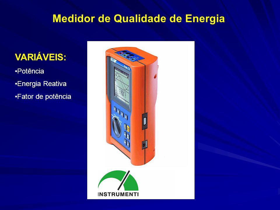 Medidor de Qualidade de Energia VARIÁVEIS: Potência Energia Reativa Fator de potência