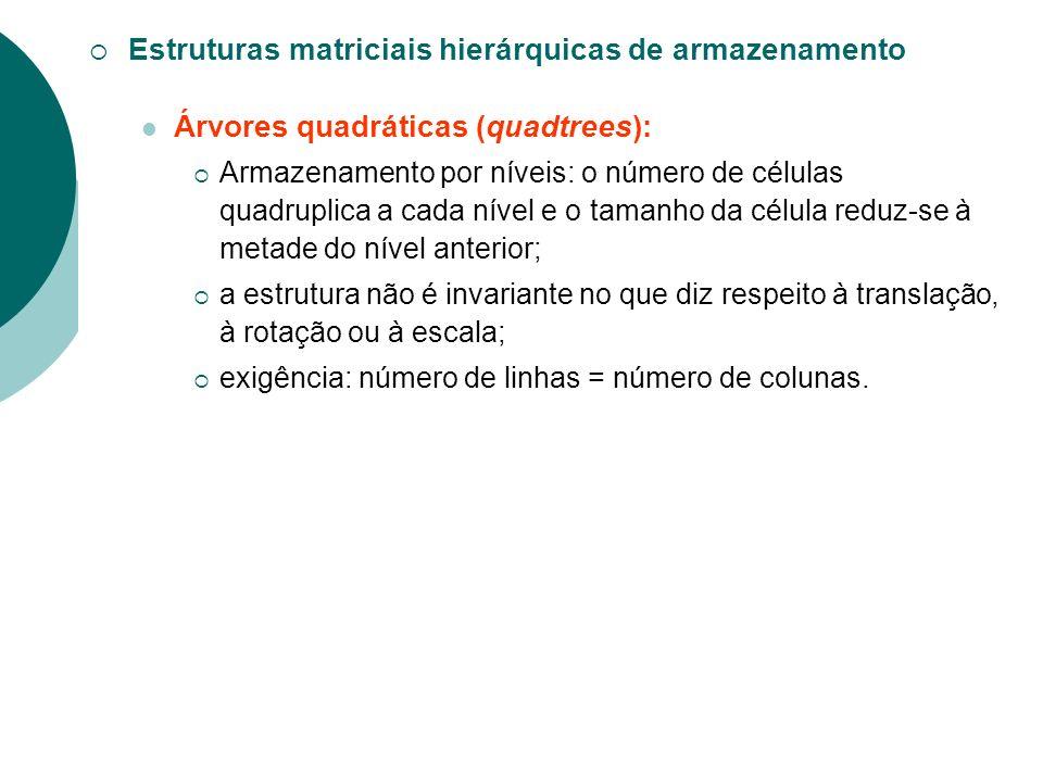 Estruturas matriciais hierárquicas de armazenamento Árvores quadráticas (quadtrees): Armazenamento por níveis: o número de células quadruplica a cada