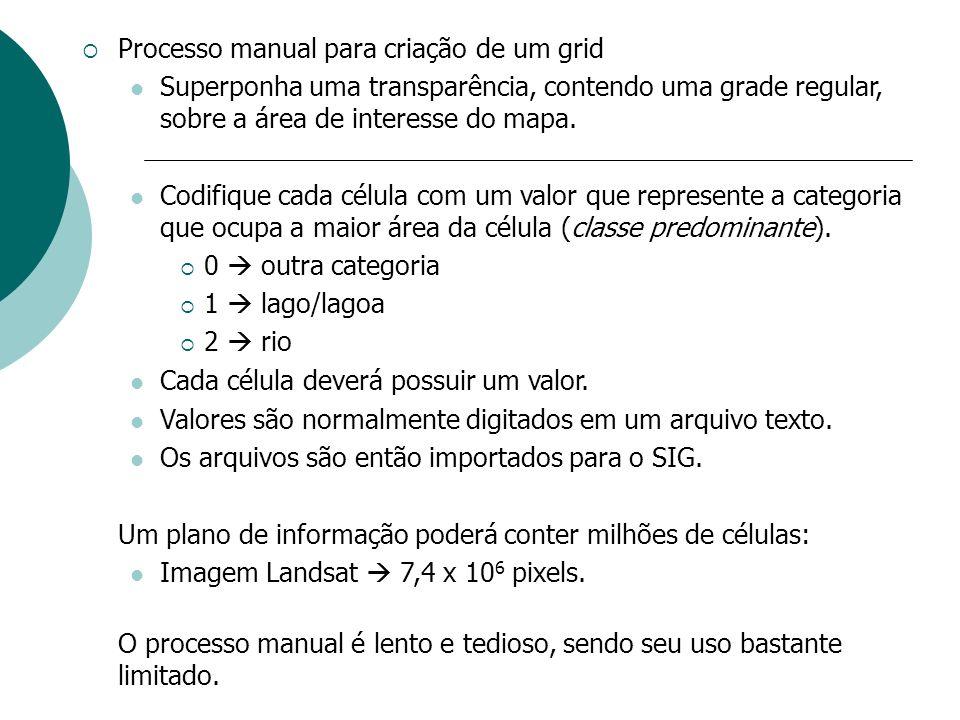 Processo manual para criação de um grid Superponha uma transparência, contendo uma grade regular, sobre a área de interesse do mapa. Codifique cada cé