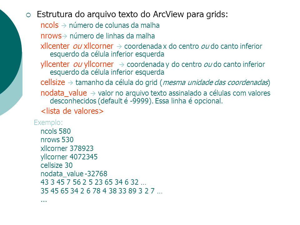 Estrutura do arquivo texto do ArcView para grids: ncols número de colunas da malha nrows número de linhas da malha xllcenter ou xllcorner coordenada x