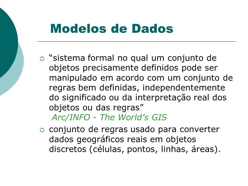 Modelos de Dados sistema formal no qual um conjunto de objetos precisamente definidos pode ser manipulado em acordo com um conjunto de regras bem defi