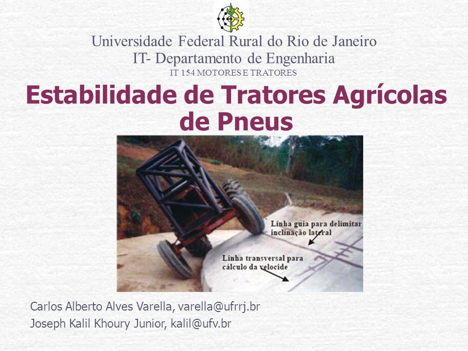 Frota de tratores agrícolas de pneus 27,6 milhões de unidades no mundo 336 mil no Brasil Acidentes com tratores agrícolas A maioria é fatal 60% devidos ao tombamento INTRODUÇÃO