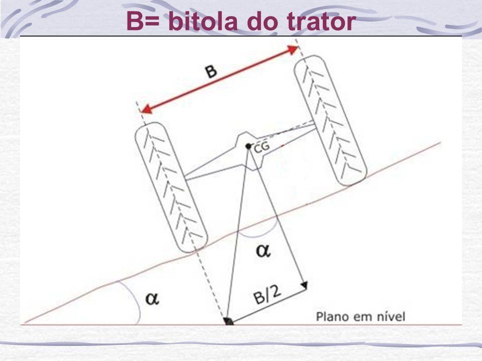 B= bitola do trator