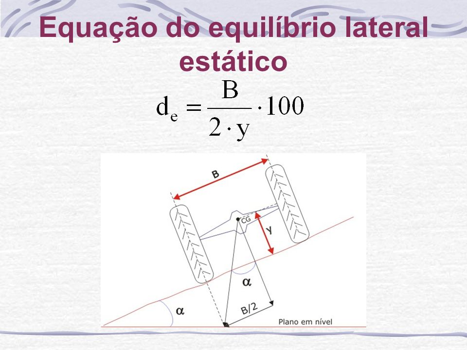 Equação do equilíbrio lateral estático