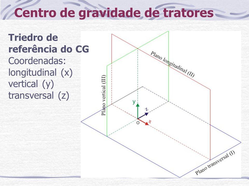 Centro de gravidade de tratores Triedro de referência do CG Coordenadas: longitudinal (x) vertical (y) transversal (z)