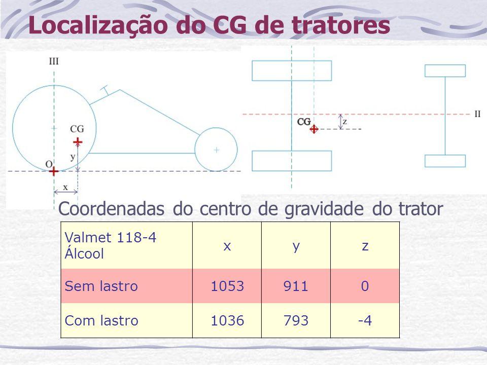 Localização do CG de tratores Valmet 118-4 Álcool xyz Sem lastro10539110 Com lastro1036793-4 Coordenadas do centro de gravidade do trator