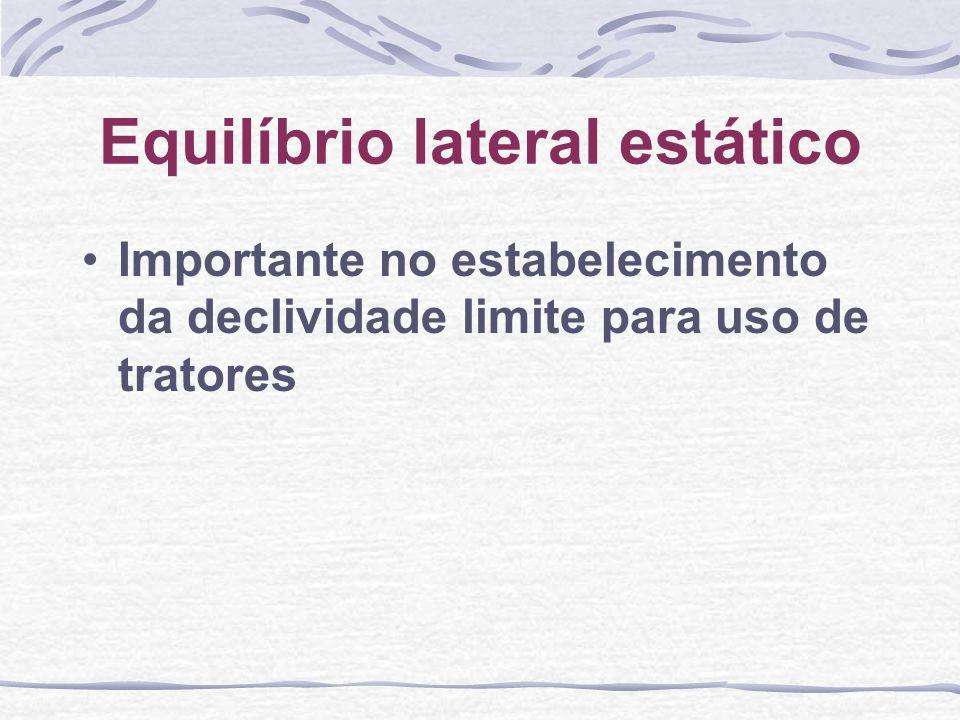Equilíbrio lateral estático Importante no estabelecimento da declividade limite para uso de tratores