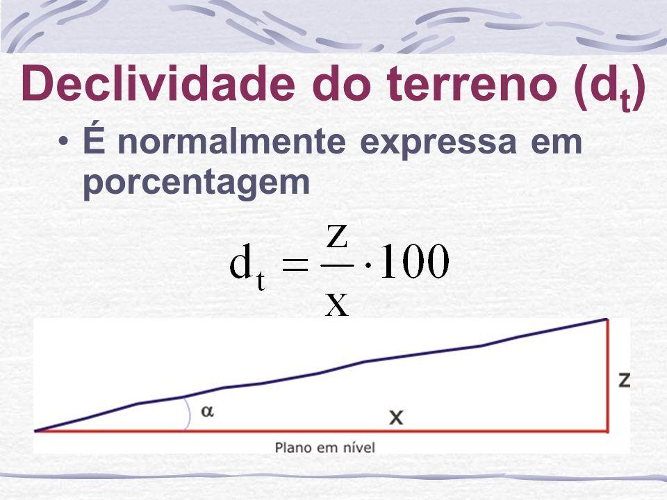 Ângulo da declividade ( ) É normalmente expresso em graus