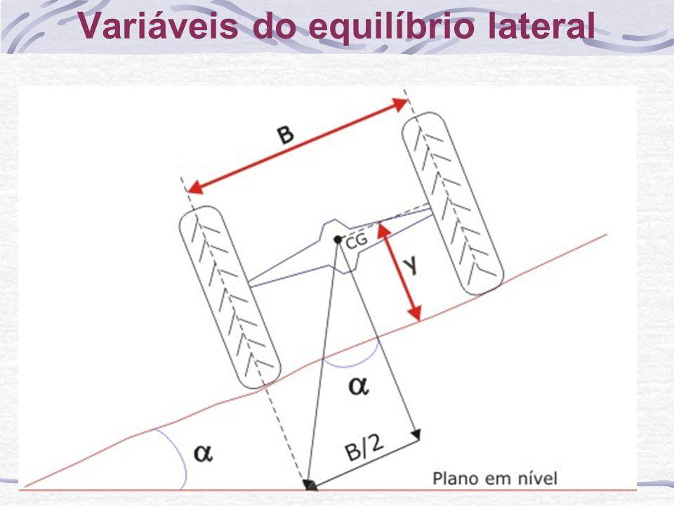 Variáveis do equilíbrio lateral