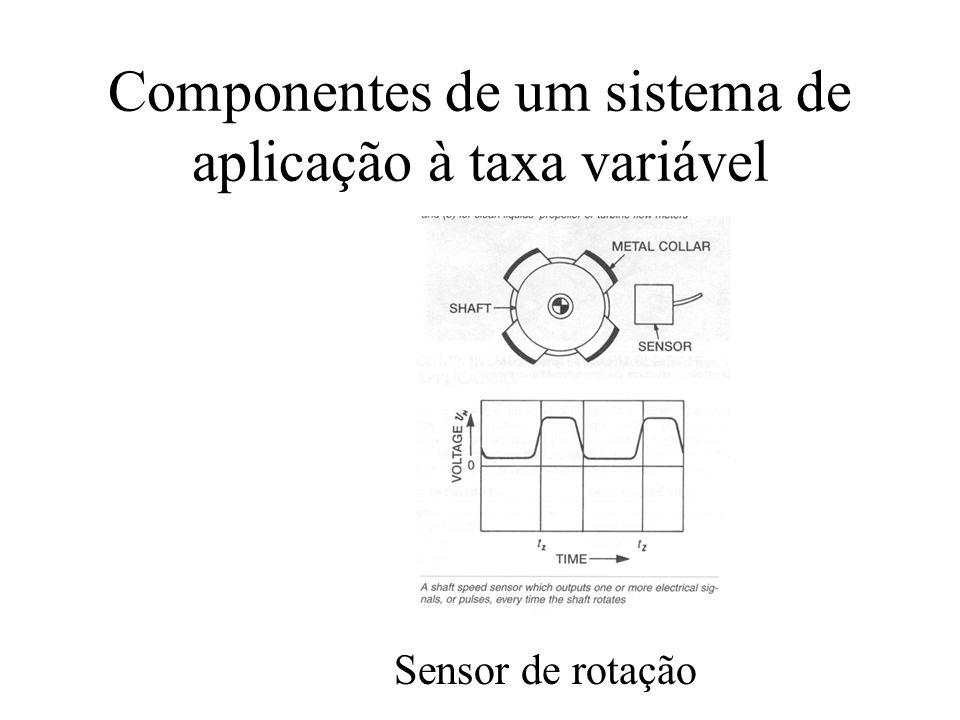 Componentes de um sistema de aplicação à taxa variável Sensor de rotação