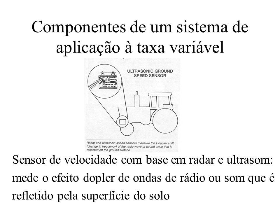 Componentes de um sistema de aplicação à taxa variável Sensor de velocidade com base em radar e ultrasom: mede o efeito dopler de ondas de rádio ou so