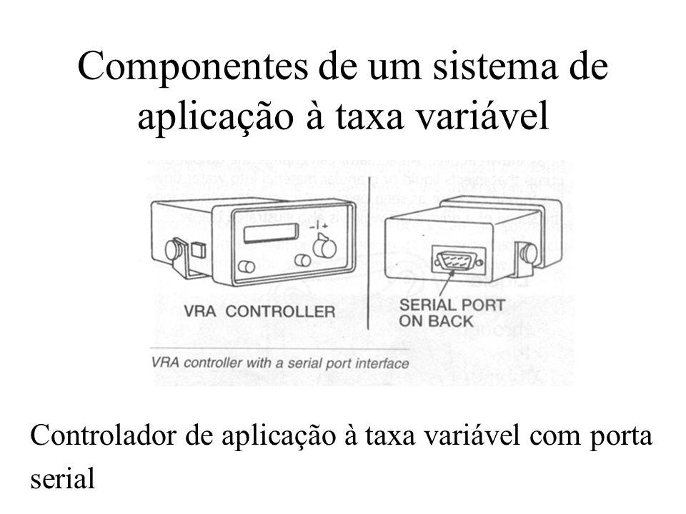 Componentes de um sistema de aplicação à taxa variável Controlador de aplicação à taxa variável com porta serial