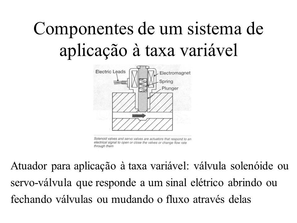 Componentes de um sistema de aplicação à taxa variável Atuador para aplicação à taxa variável: válvula solenóide ou servo-válvula que responde a um si