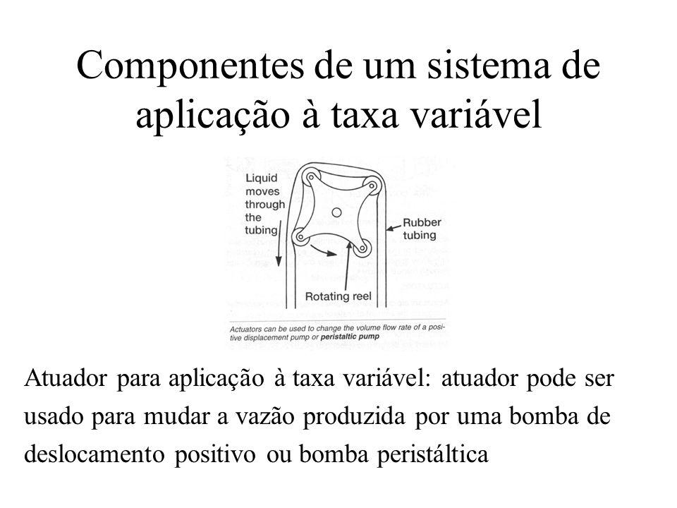 Componentes de um sistema de aplicação à taxa variável Atuador para aplicação à taxa variável: atuador pode ser usado para mudar a vazão produzida por