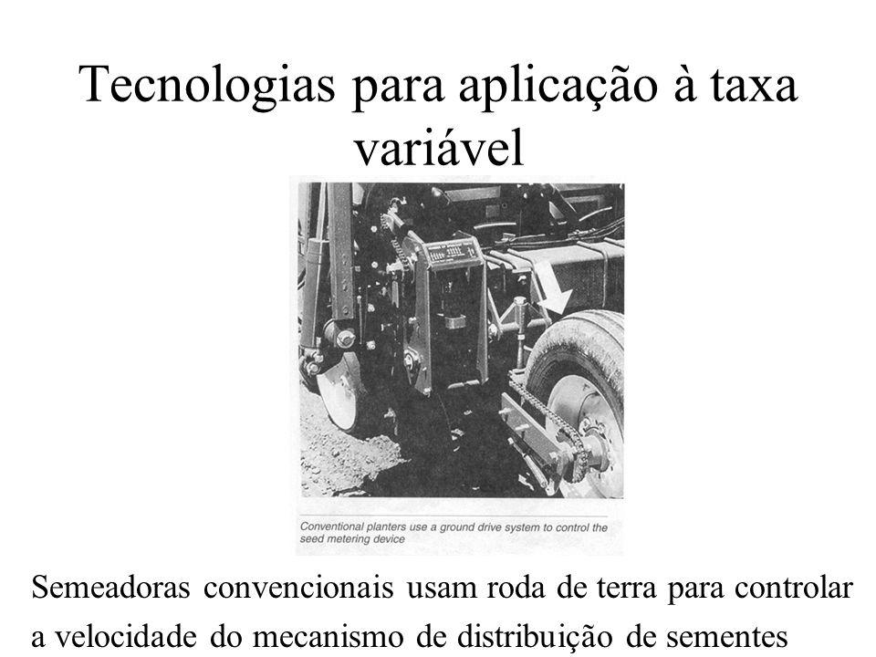 Tecnologias para aplicação à taxa variável Semeadoras convencionais usam roda de terra para controlar a velocidade do mecanismo de distribuição de sem