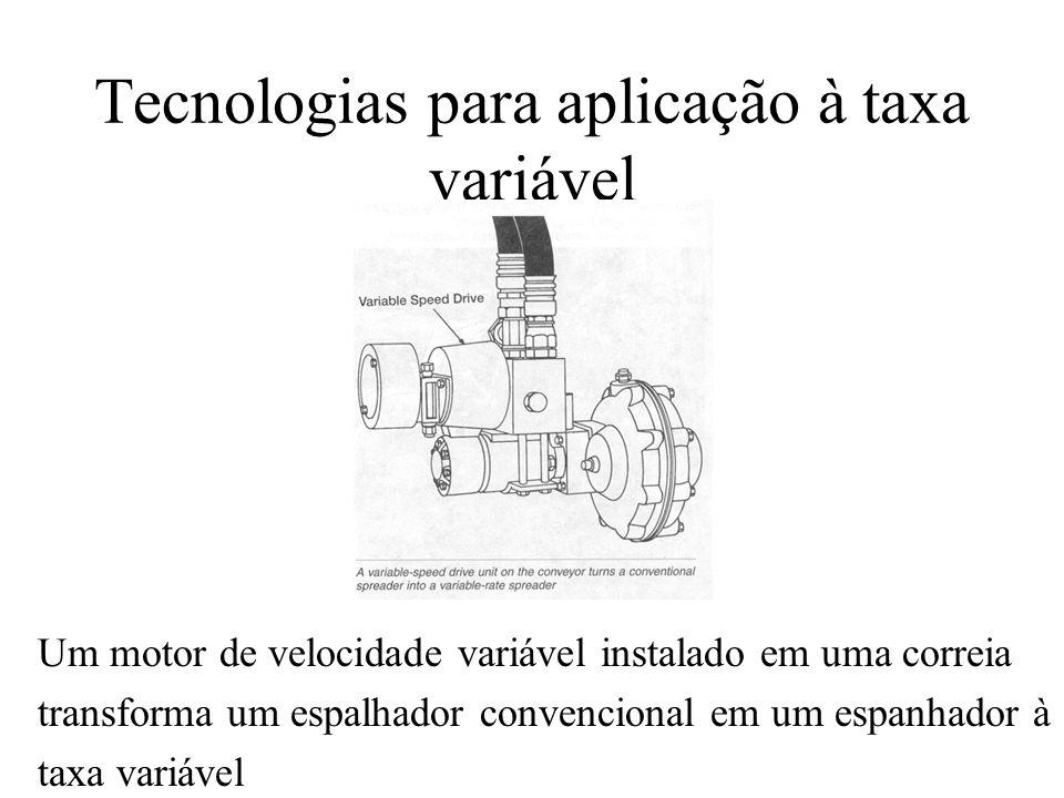 Tecnologias para aplicação à taxa variável Um motor de velocidade variável instalado em uma correia transforma um espalhador convencional em um espanh
