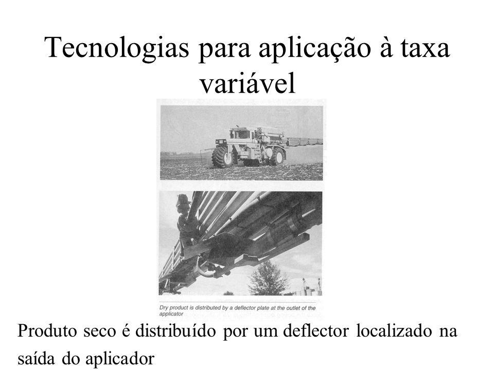 Tecnologias para aplicação à taxa variável Produto seco é distribuído por um deflector localizado na saída do aplicador