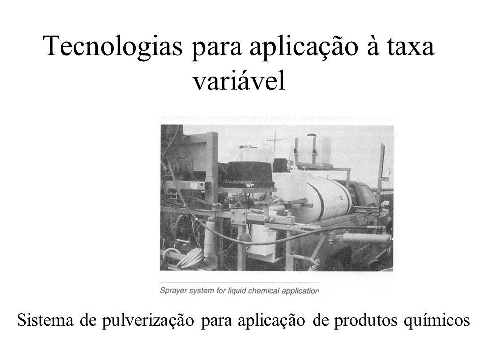 Tecnologias para aplicação à taxa variável Sistema de pulverização para aplicação de produtos químicos