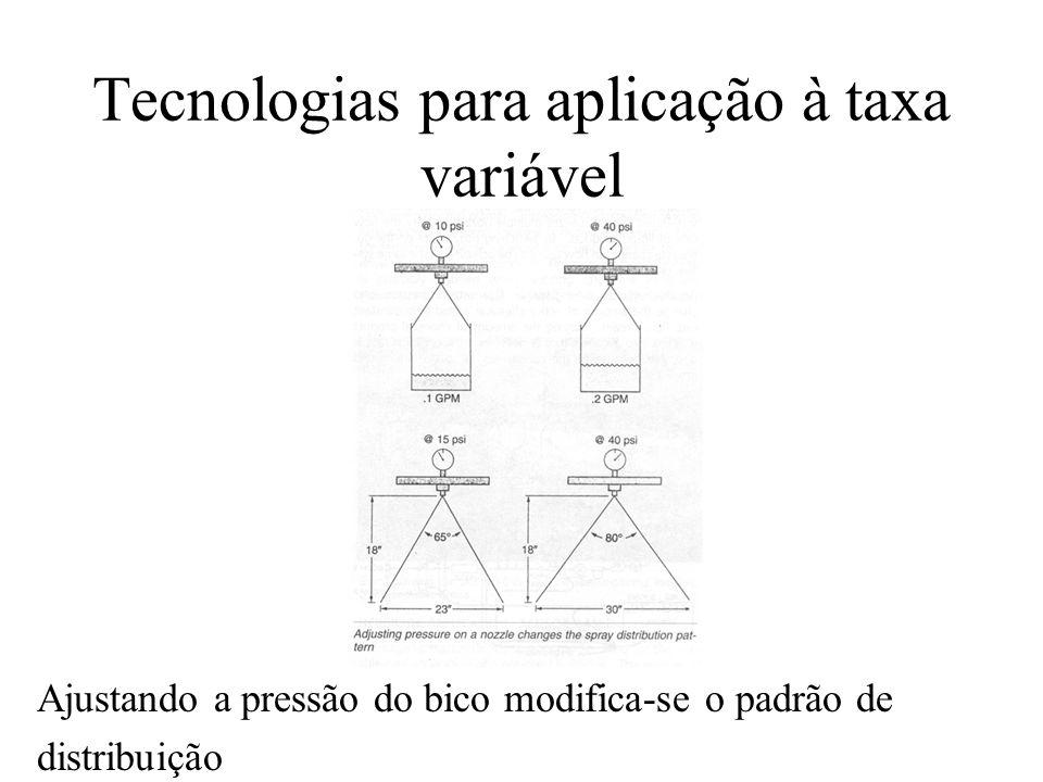 Tecnologias para aplicação à taxa variável Ajustando a pressão do bico modifica-se o padrão de distribuição