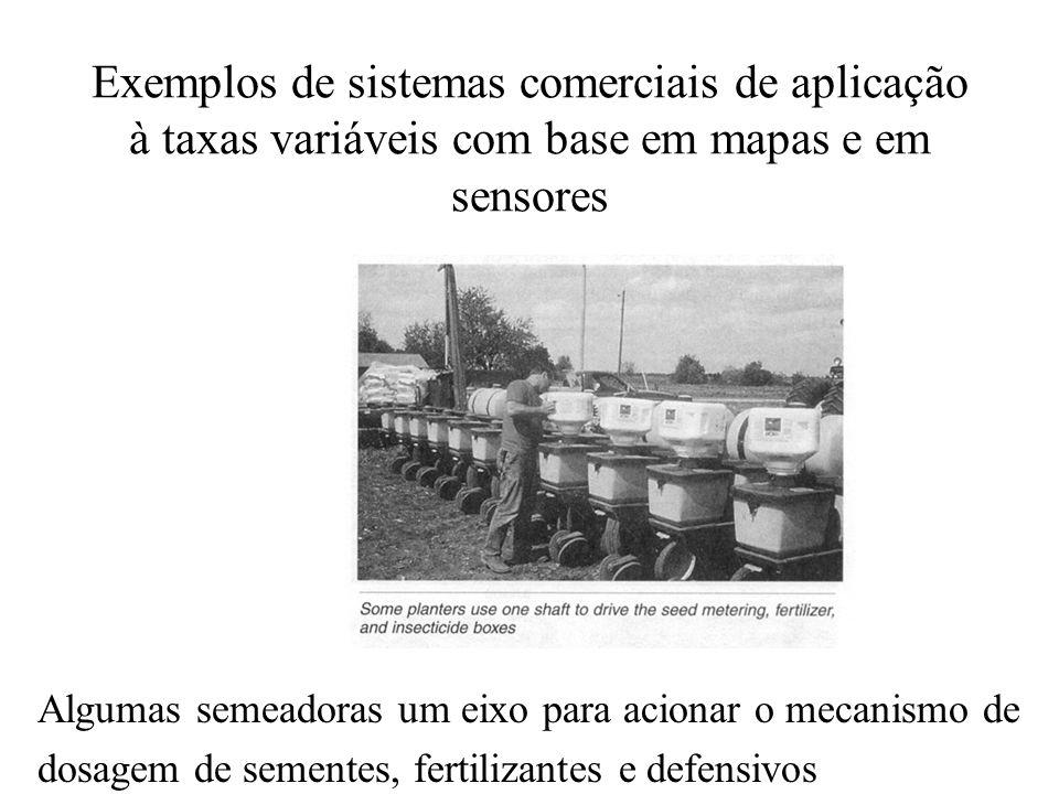 Exemplos de sistemas comerciais de aplicação à taxas variáveis com base em mapas e em sensores Algumas semeadoras um eixo para acionar o mecanismo de