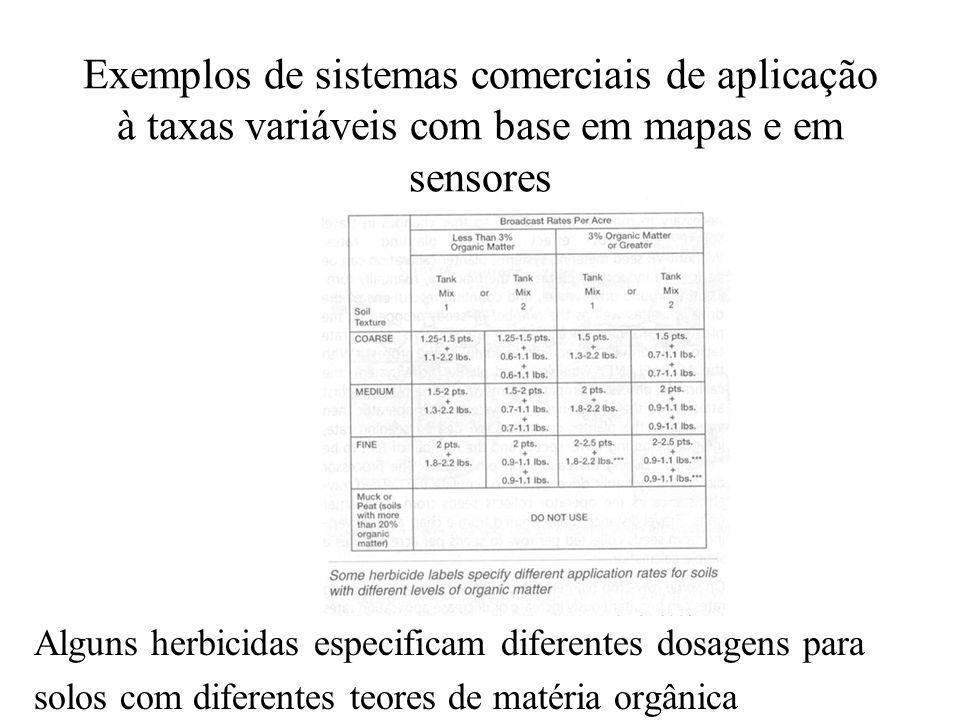 Exemplos de sistemas comerciais de aplicação à taxas variáveis com base em mapas e em sensores Alguns herbicidas especificam diferentes dosagens para