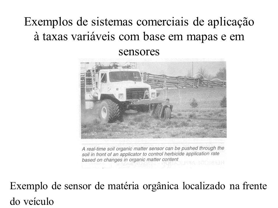 Exemplos de sistemas comerciais de aplicação à taxas variáveis com base em mapas e em sensores Exemplo de sensor de matéria orgânica localizado na fre