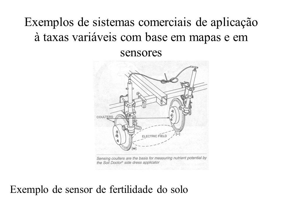 Exemplos de sistemas comerciais de aplicação à taxas variáveis com base em mapas e em sensores Exemplo de sensor de fertilidade do solo