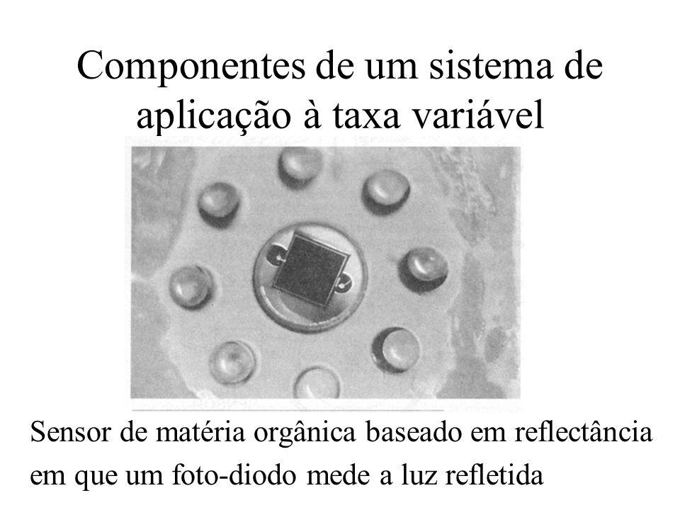 Componentes de um sistema de aplicação à taxa variável Sensor de matéria orgânica baseado em reflectância em que um foto-diodo mede a luz refletida