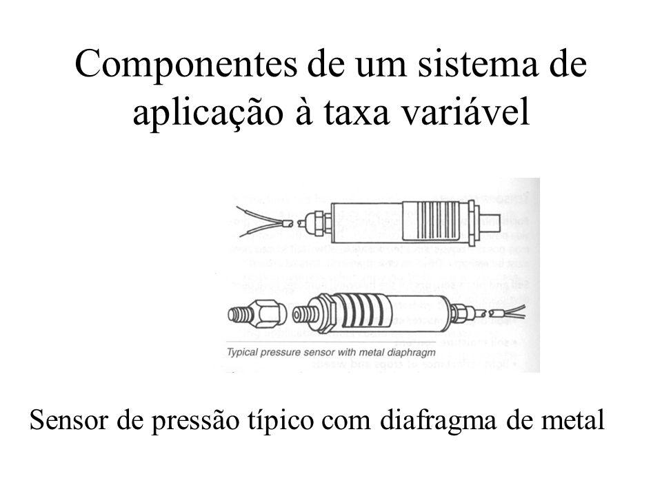 Componentes de um sistema de aplicação à taxa variável Sensor de pressão típico com diafragma de metal