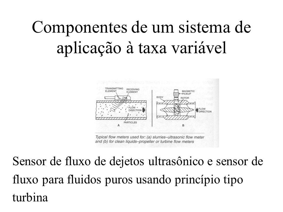 Componentes de um sistema de aplicação à taxa variável Sensor de fluxo de dejetos ultrasônico e sensor de fluxo para fluidos puros usando princípio ti
