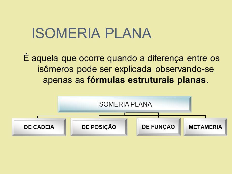ISOMERIA PLANA É aquela que ocorre quando a diferença entre os isômeros pode ser explicada observando-se apenas as fórmulas estruturais planas. ISOMER