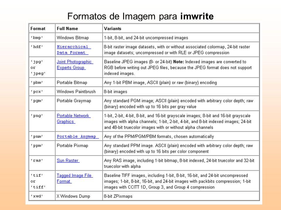 Formatos de Imagem para imwrite