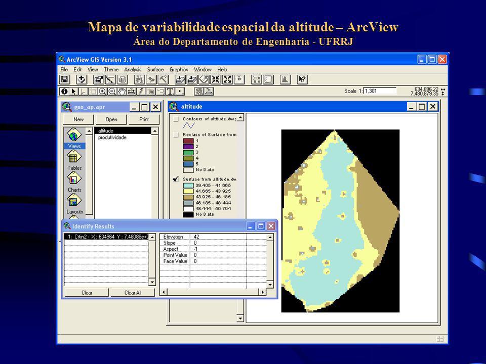 Mapa de variabilidade espacial da altitude – ArcView Área do Departamento de Engenharia - UFRRJ