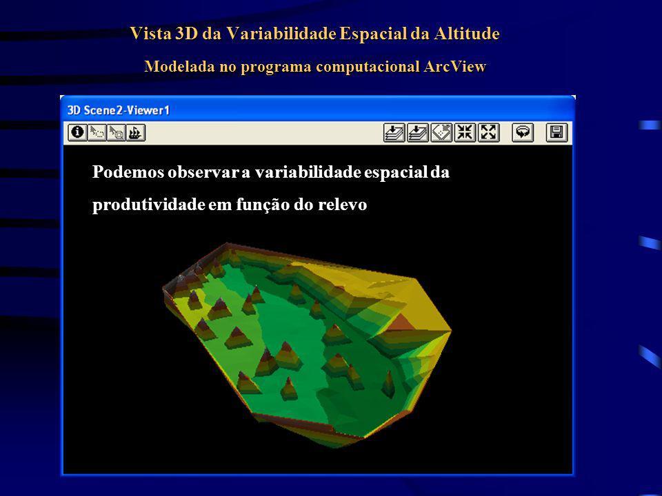 Vista 3D da Variabilidade Espacial da Altitude Modelada no programa computacional ArcView Podemos observar a variabilidade espacial da produtividade e