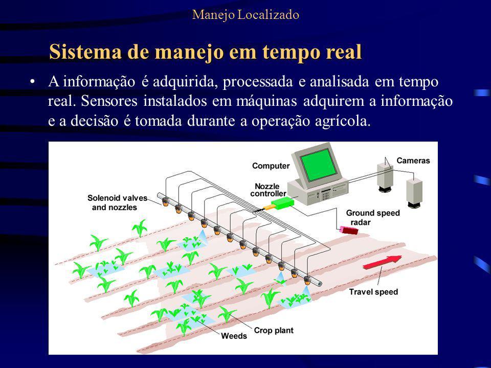 Manejo Localizado Sistema de manejo em tempo real A informação é adquirida, processada e analisada em tempo real. Sensores instalados em máquinas adqu