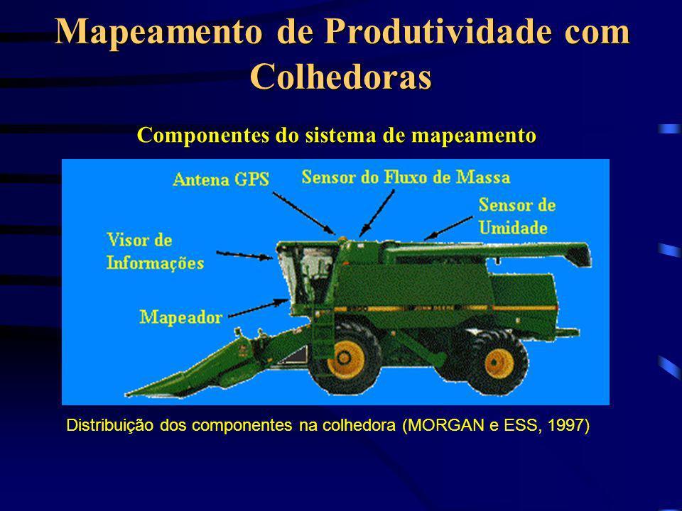 Mapeamento de Produtividade com Colhedoras Distribuição dos componentes na colhedora (MORGAN e ESS, 1997) Componentes do sistema de mapeamento