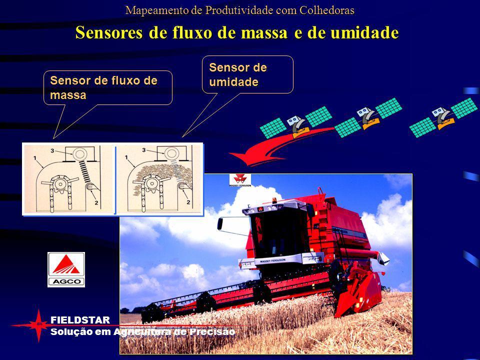 Sensores de fluxo de massa e de umidade Sensor de fluxo de massa Sensor de umidade FIELDSTAR Solução em Agricultura de Precisão Mapeamento de Produtiv
