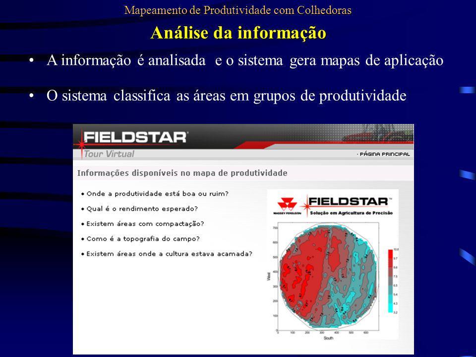 Análise da informação A informação é analisada e o sistema gera mapas de aplicação O sistema classifica as áreas em grupos de produtividade Mapeamento