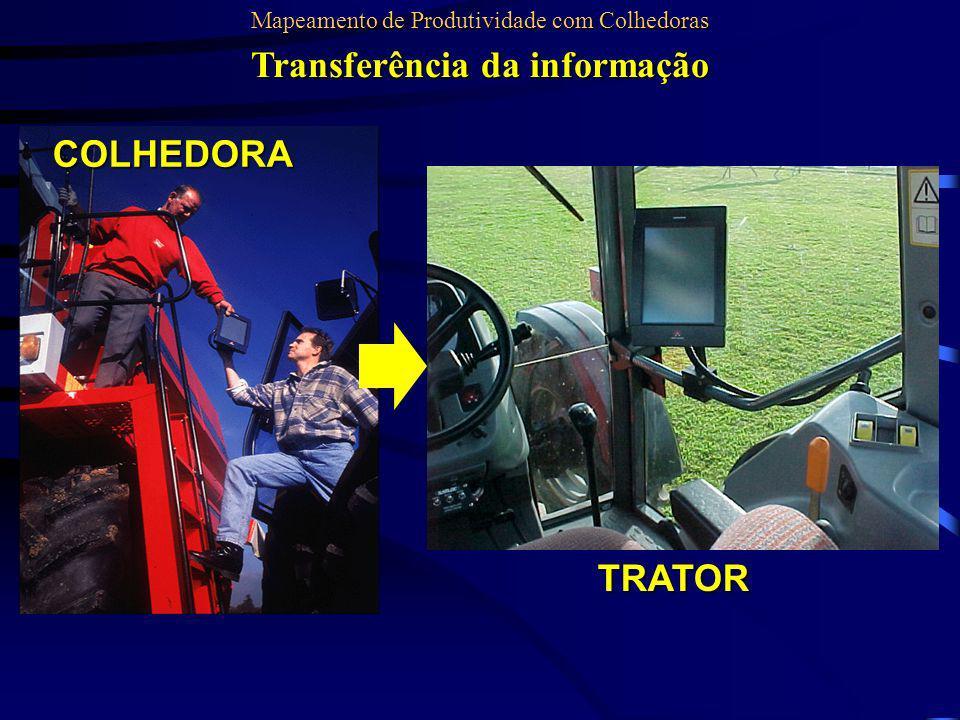 Transferência da informação COLHEDORA TRATOR Mapeamento de Produtividade com Colhedoras